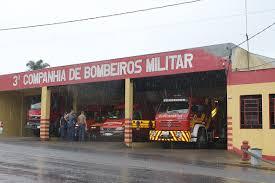 bombeiros-portouniao-atendimentos