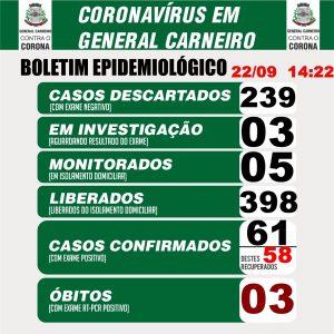 covid-generalcarneiro-2209