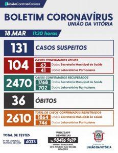 boletim-covid-19-uva-18-marco-2021-461x600