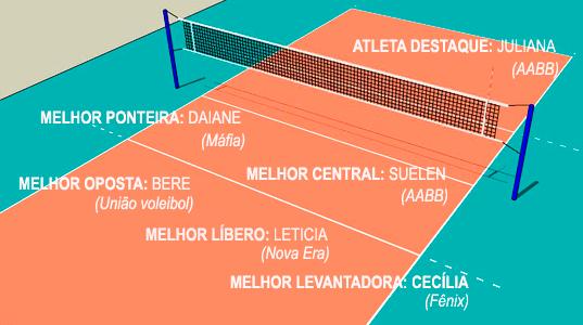 voleibol-esporte-fenix-2