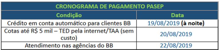 cronograma_de_pagamento_pasep2