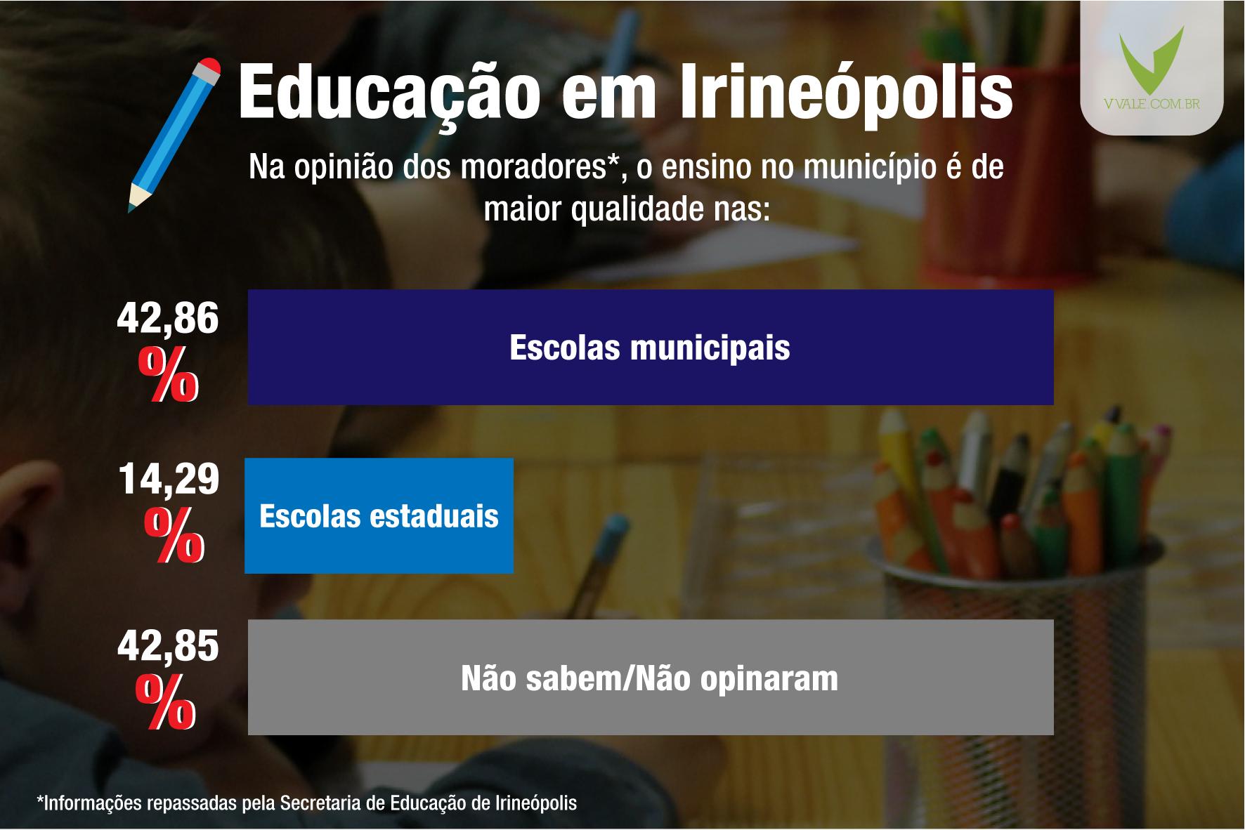 educacao irineopolis 2-01