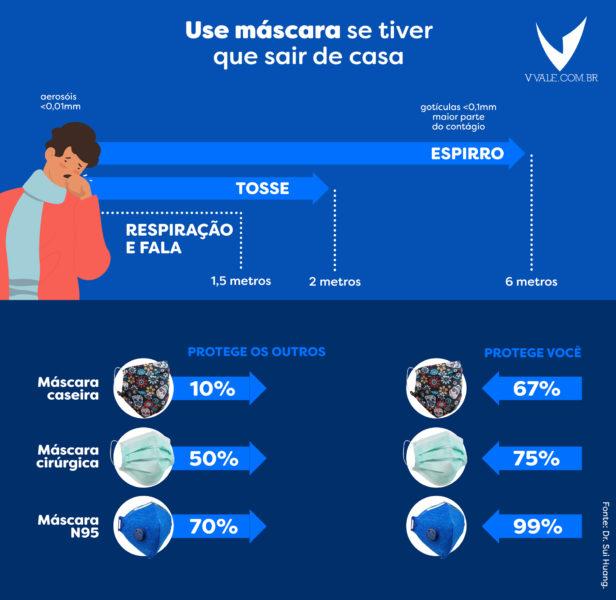 recomendacao-uso-mascaras-covid19-coronavirus