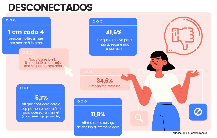 infográfico-realidade-brasileira-dados-covid-19-ead