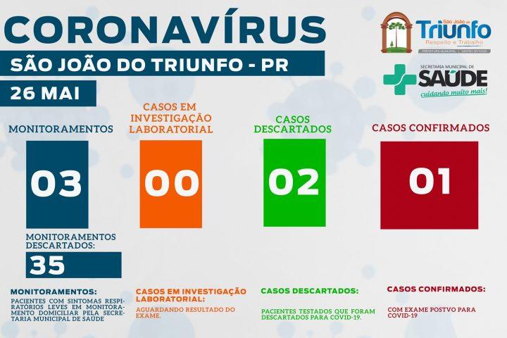 saojoaodotriunfo-coronavirus-saude