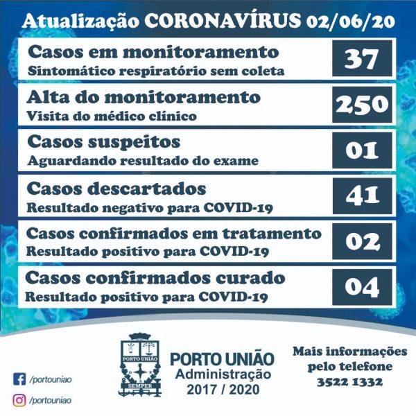 boletim-covid-portouniao-0206