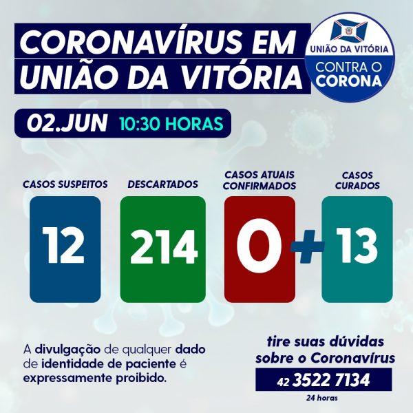 boletim-covid-uniaodavitoria-0206