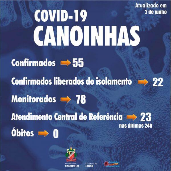 canoinhas-covid19-saude