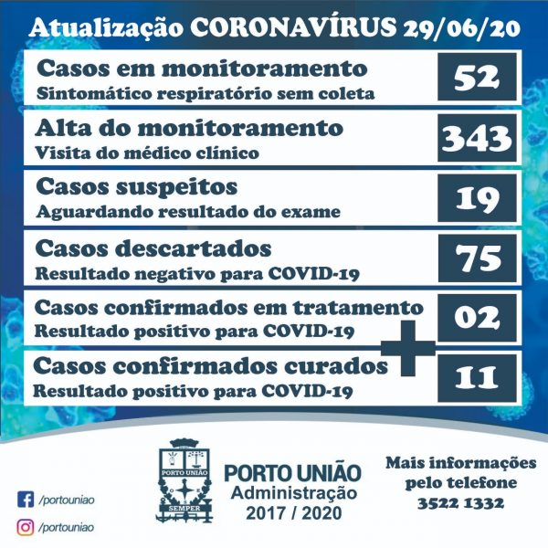 covid-portouniao-2906