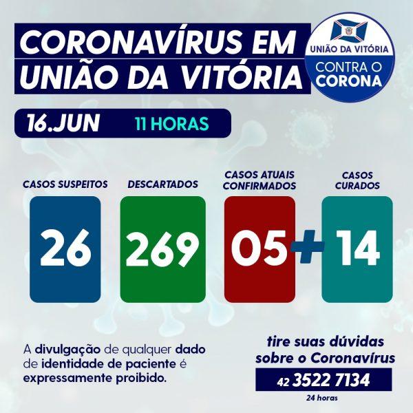 uniaodavitoria-coronavirus-1606