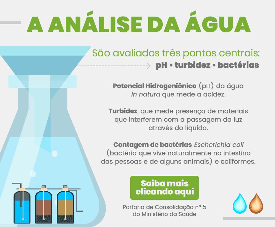 analise_agua_rio_iguacu_ministerio_saude