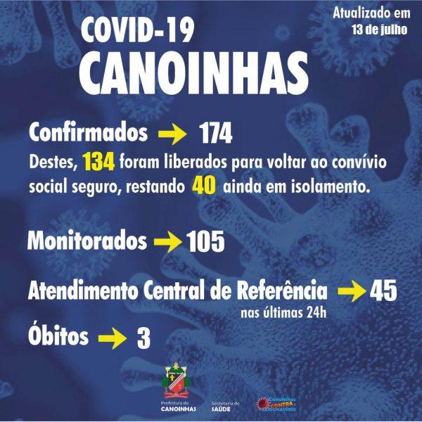 coronavirus-canoinhas-1307
