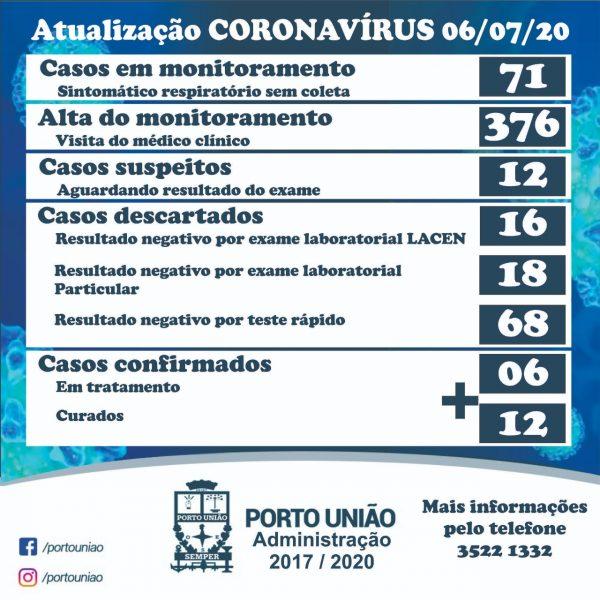 covid-portouniao-boletim