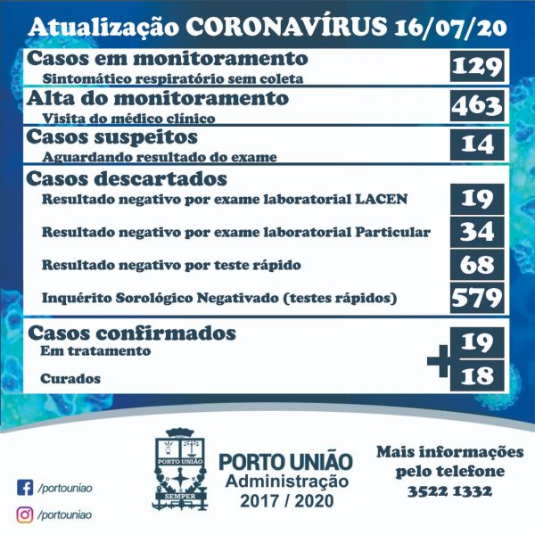 portouniao-coronavirus-1607