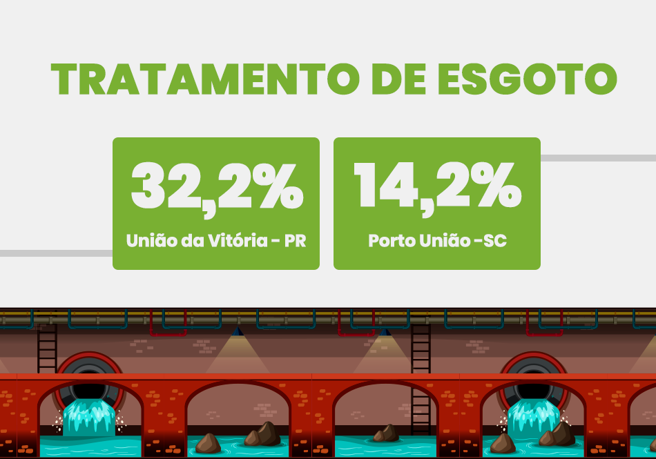tratamento_esgoto_uniao_da_vitoria_porto_uniao_rio_iguacu