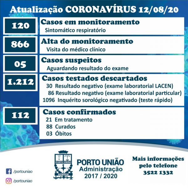 coronavirus-portouniao-1208