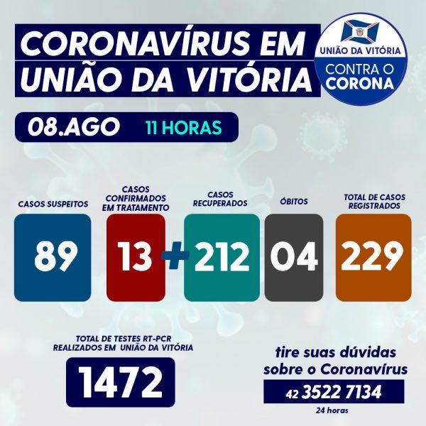 coronavirus-uva-0808