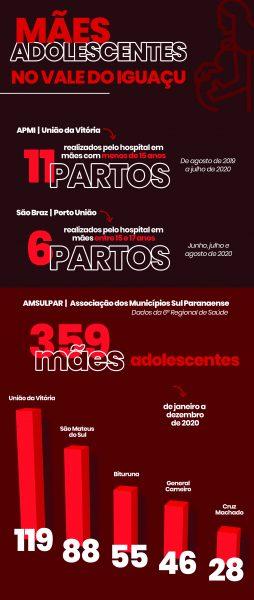 JoC_infografico_maes_adolescentes