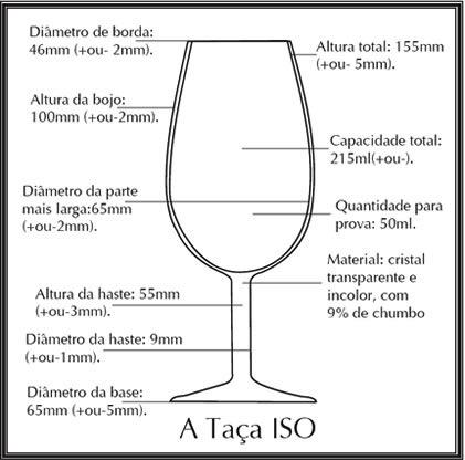 taca_certa_para_vinho_talk_wine