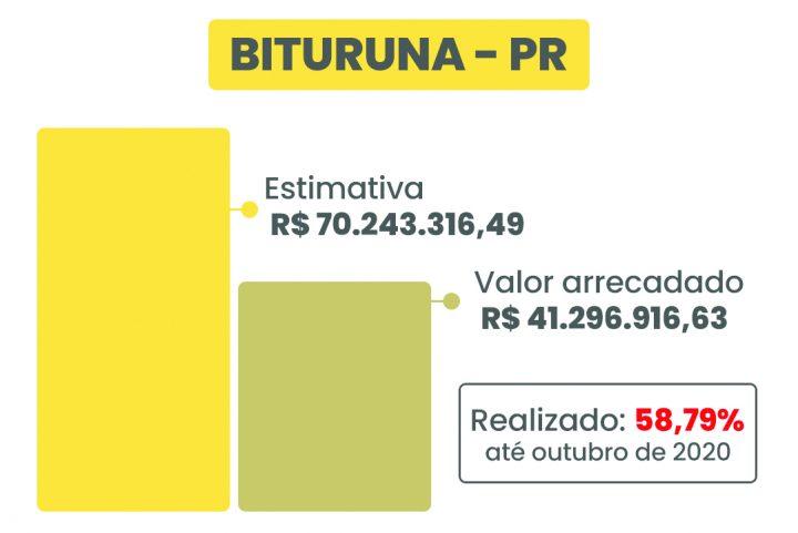 bituruna (1)
