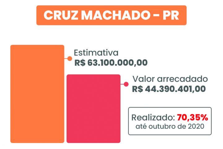 cruz_machado