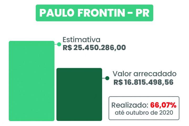 paulo_frontin