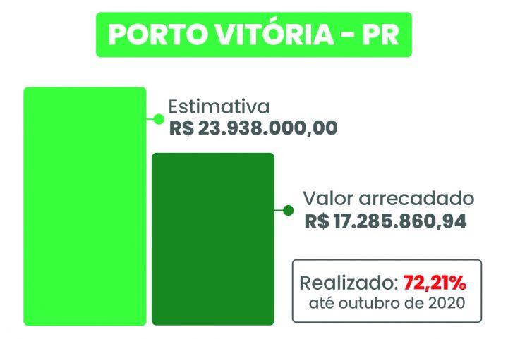 porto_vitoria