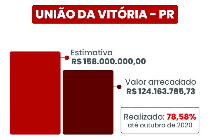 uniao_da_vitoria