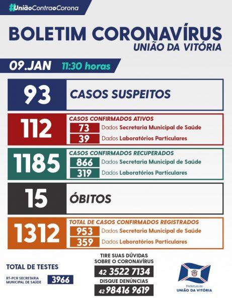coronavirus-sabado2