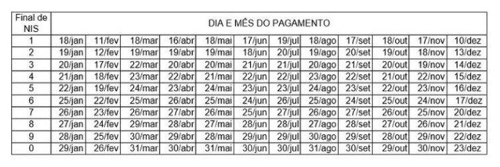 tabela_bolsa_familia
