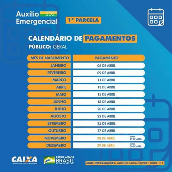 antecipacao_auxilio_pagamentos